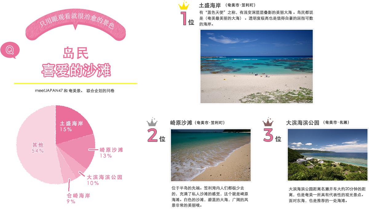 岛民喜爱的沙滩