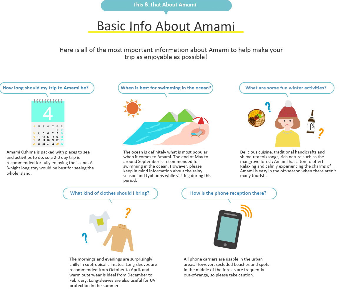 Basic knowledge about Amami.